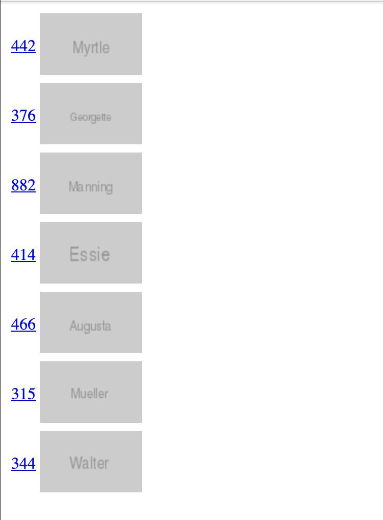 Renderização dos dados com o app-tabela em conjunto com o ng-template